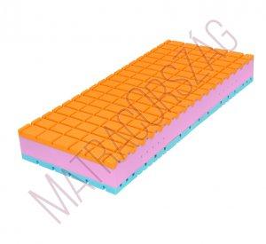 SK/Tropico / Forest hideghab - memory matrac - ortopéd matrac - MatracOrszág