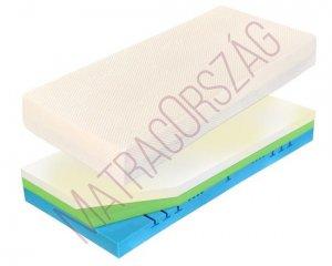 SK/Curem 4500 matrac/ortopéd matrac/ luxus matrac - MatracOrszág