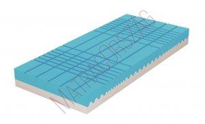 SK/Tropico / Guard Antibakteriális hideghab matrac - Tropico ortopéd matrac - MatracOrszág