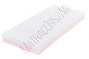 SK/Slumberland / Formatic hideghab matrac - Slumberland ortopéd matrac - MatracOrszág