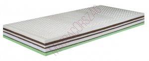 MO/RelaxDream/BioSystematic matrac / biomatrac / latex matrac-/ kókuszmatrac / ortopéd matrac - MatracOrszág