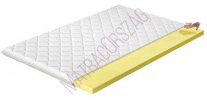 Hotel ágy topper/fedőmatrac / szállodai ágy topper - MatracOrszág