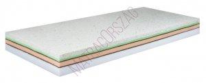 Optimum Universale Forte eltérő keménységű oldalas hideghab kókusz kemény hideghab matrac (E)