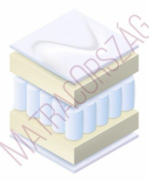 TS28 Luxury HR hideghab memory táskarugós matrac