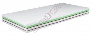 Optimum CombiFlex eltérő keménységű oldalas hideghab kókusz hideghab matrac (E)