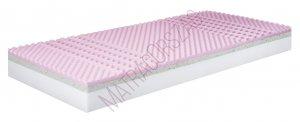 Optimum Universale Soft eltérő keménységű oldalas hideghab zónás hideghab matrac (E)