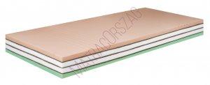 MO/RelaxDream/Optimum CombiFlex Fresh / hideghab matrac / kókuszmatrac / ortopéd matrac /MatracOrszág
