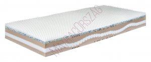 MO/RelaxDream/Roll MemorySignal / vákuum matrac / memory matrac / roll matrac / ortopéd matrac - MatracOrszág